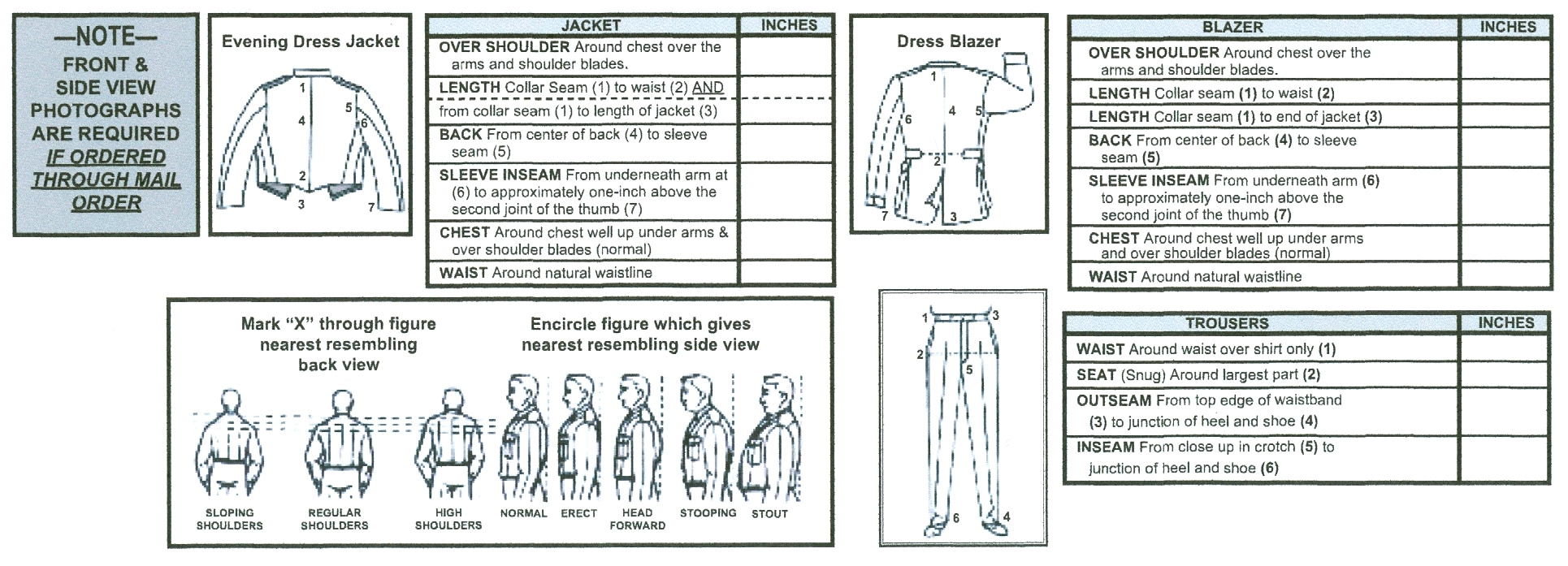 Uniform Measurement Guide